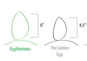 size_compare_eggnormous